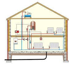 Central Heating System in Wirral